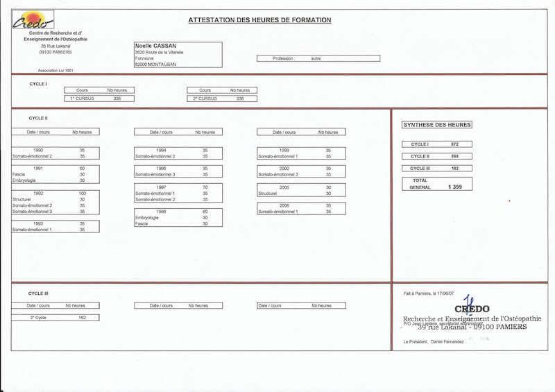 Certificat - Credo, formation Noelle Cassan